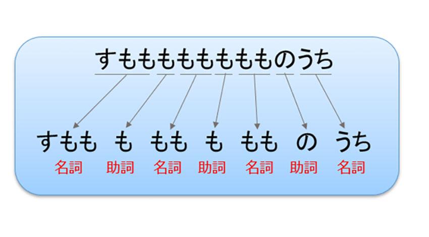 自然言語処理のAIエンジン「KIBIT」のしくみと活用事例 ―FRONTEO取締役CTO武田秀樹氏インタビュー