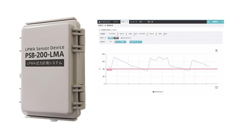 エコモット、液体タンクの残量をモニタリングできるLTE-M対応圧力センサーデバイスを提供開始