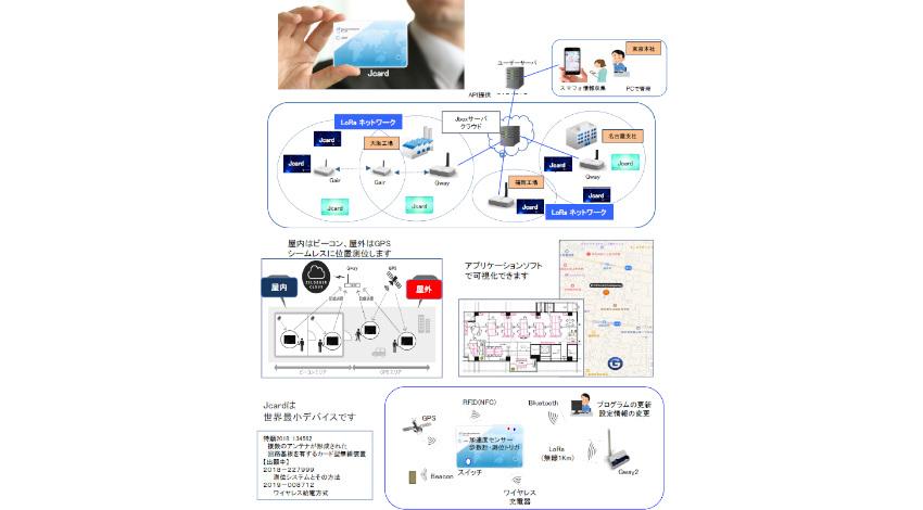 Social Area Networks、カード型IoTデバイスで屋内外の位置情報をシームレスに測定するシステムソリューションを開発