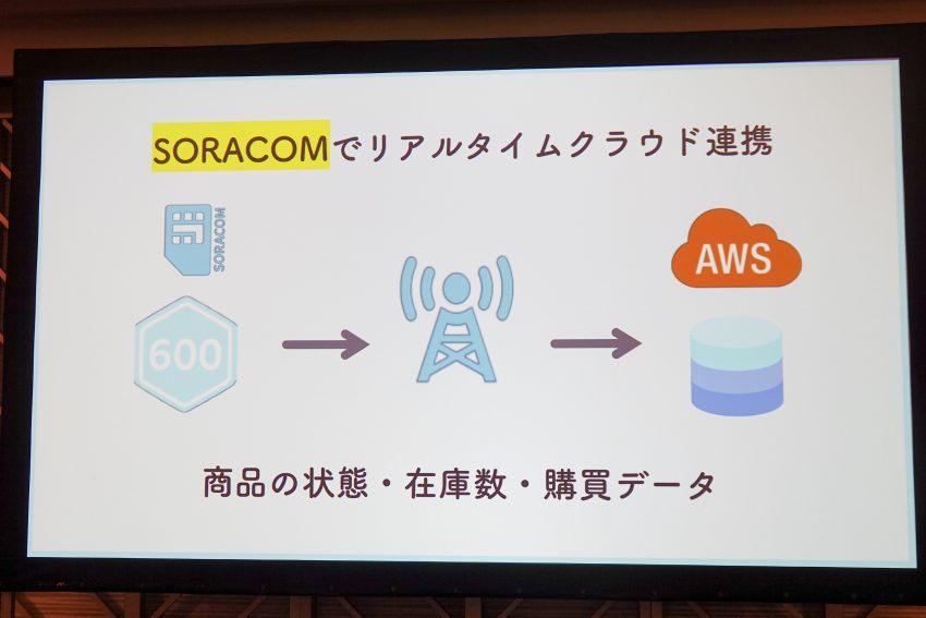 小売業のIoT化から見えてくる便利な未来と課題 ーSoracom Discovery 2019