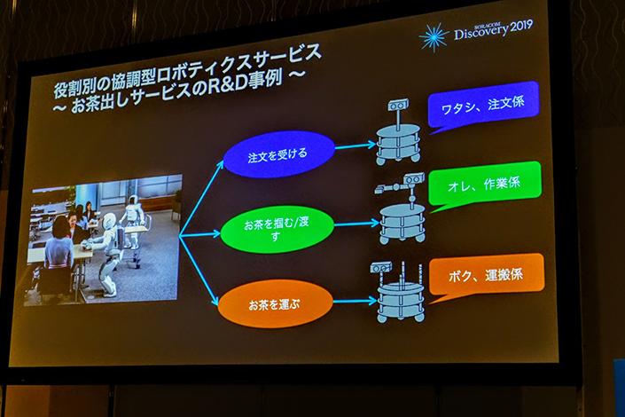 ロボティクス社会の実現を目指す「Honda RaaS Platform」―SORACOM Discovery2019レポート、本田技術研究所登壇