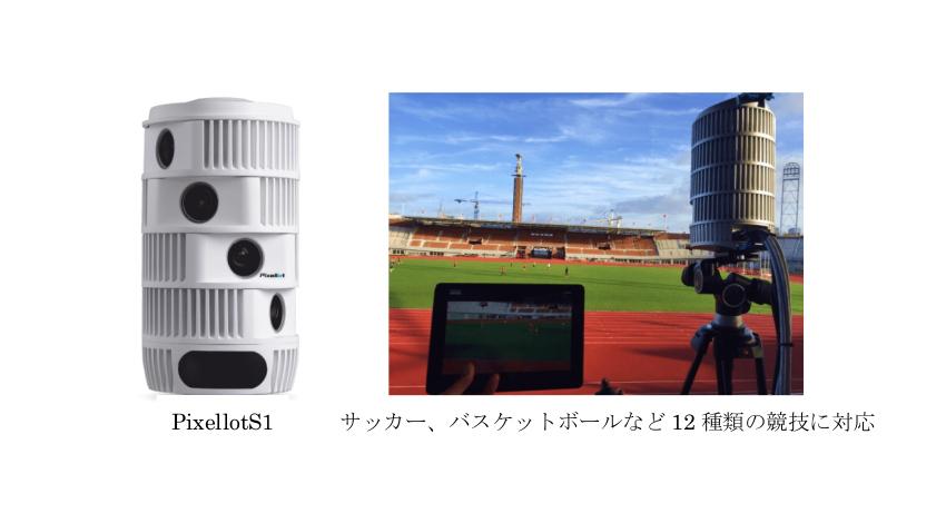 朝日放送・NTT西日本・電通など5社、PixellotのAIカメラを活用したスポーツ映像配信事業の実証実験を開始