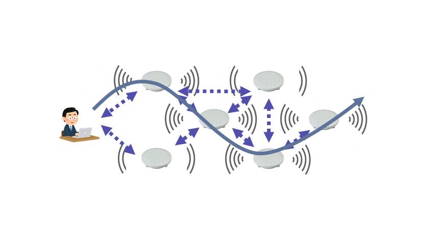 丸紅情報システムズと弘前市教育委員会、次世代Wi-Fi規格ワイヤレスメッシュ技術を活用した文教分野での実証事業を開始