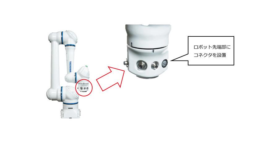 安川電機、人協働ロボット「MOTOMAN-HC10DT」の防じん・防滴仕様タイプを販売開始