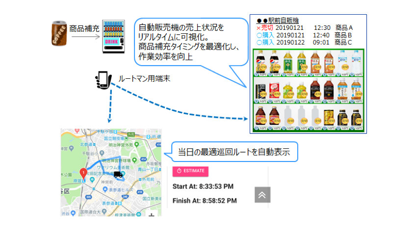 TenTenと三井住友カード、自動販売機のキャッシュレス決済及び飲料自販機事業者の働き方改革を促進