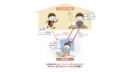 NTTレゾナントのIoTサービス「goo of things」、安心見守りサービス「ミツ・メル ただいま」に伝言機能を追加