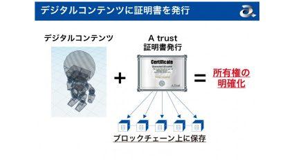 エイベックス・テクノロジーズ、ブロックチェーン技術を活用したデジタルコンテンツに証明書を付与する技術「A trust」を開発