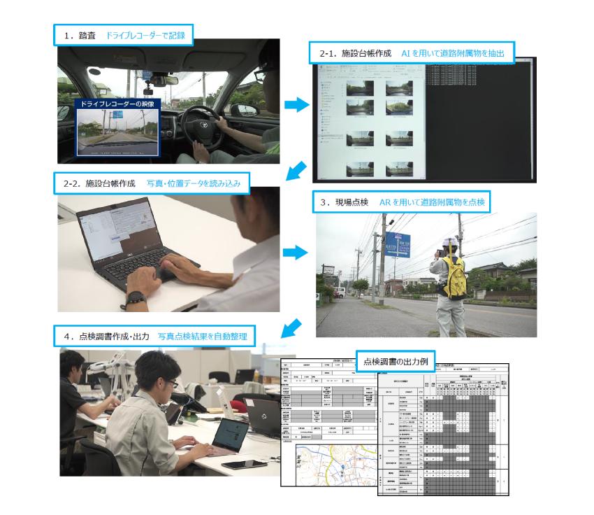 古河電気とゼンリンデータコム、自治体向け道路附属物維持管理システムを開発、日光市と実証試験を実施