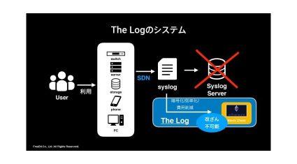 フリービットとアルパインの業務提携第2弾、ブロックチェーン技術を活用したシステム運用情報の改ざんリスクに対応する「The Log」を共同開発