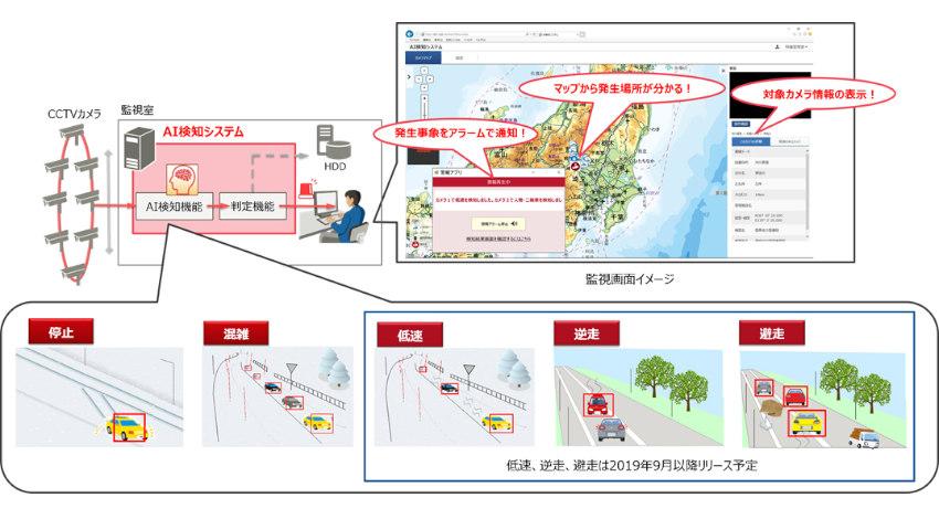 富士通、AI活用で車両を検知し道路監視員へ事象を通知するシステムを提供
