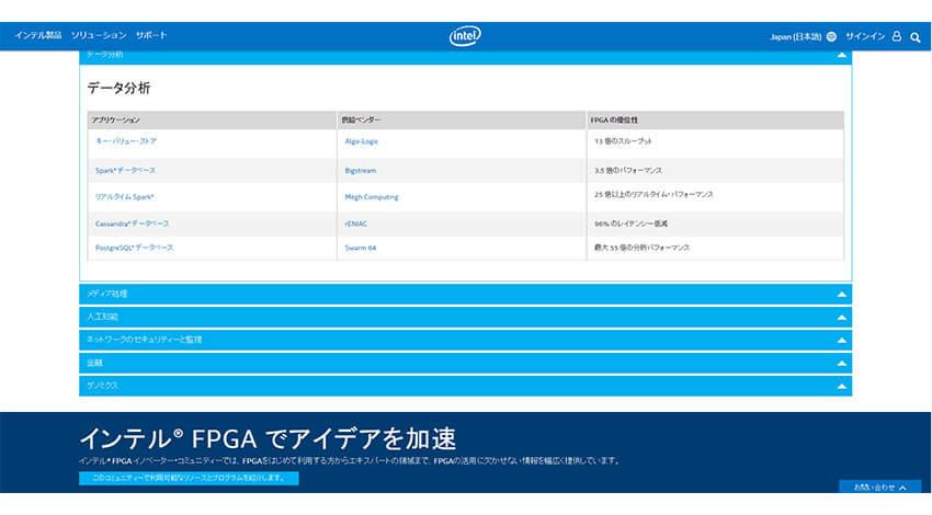 IoTのデータ利活用を加速する、インテルのFPGAアクセラレーション・ソリューション ―インテル 山崎大輔氏インタビュー