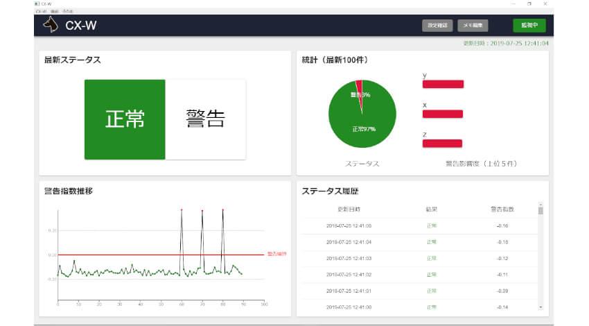TED、製造装置の稼働監視AIを自動生成・監視するクイックAI監視ソフトウェア「CX-W」発売