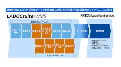東芝デジタルソリューションズ、倉庫内業務から輸送車両の位置情報までシームレス化するソリューション「LADOCsuite/WMS」の新バージョンをリリース
