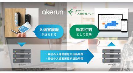 フォトシンスの「Akerun入退室管理システム」とfreeeの勤怠管理システム「人事労務freee」が連携