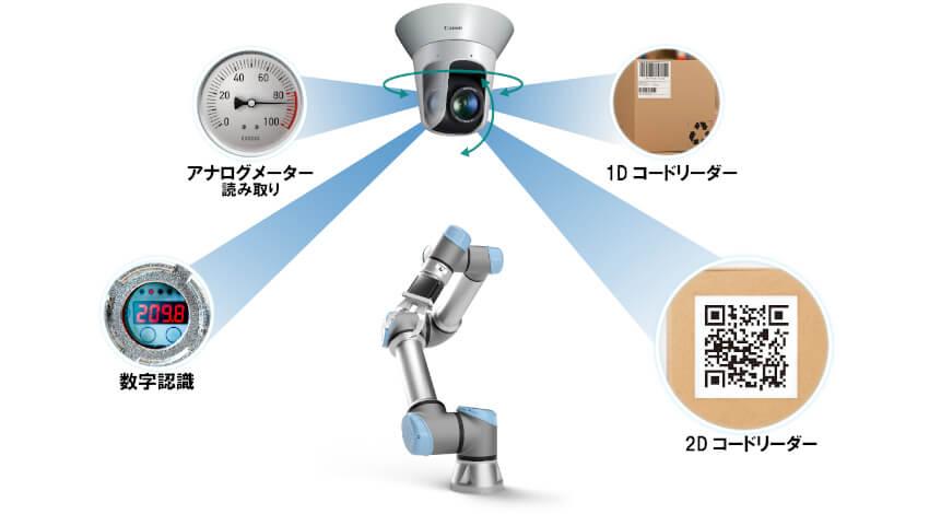 キヤノン、ユニバーサルロボット製協働ロボット専用の画像処理ソフトウエア「Vision Edition-U」を発売