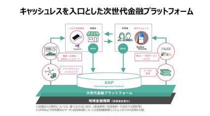 インフキュリオン・グループと日本マイクロソフト、金融機関のデジタルトランスフォーメーションを支援する次世代金融プラットフォームにおいて協業