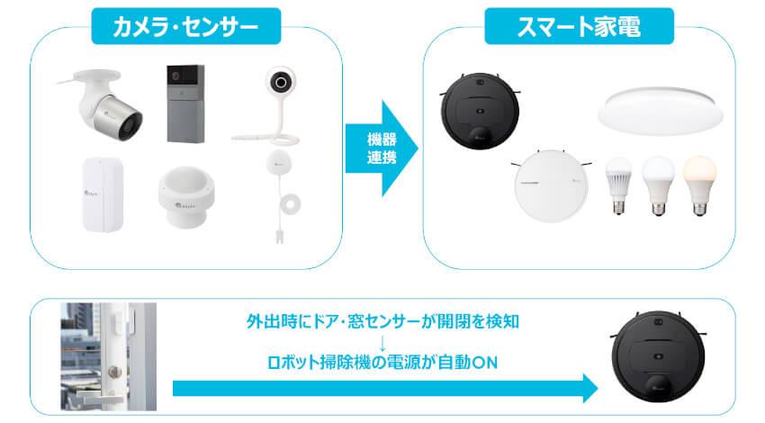 プラススタイル、スマートロボット掃除機・スマートLED電球などオリジナルスマート家電6製品を発売