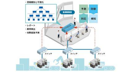 東芝デジタルソリューションズ、制御システム向けサイバーセキュリティ・プラットフォーム「CyberX Platform」販売開始