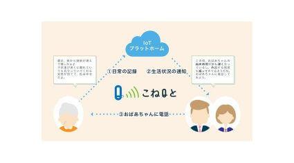 九州電力、IoTを活用した見守りで高齢者の健康維持支援サービス「こねQと」を開始