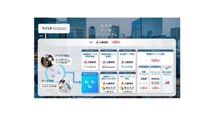 三菱地所と富士通、データ活用を通じて街・社会に新たな価値や事業の創出を目指す「丸の内データコンソーシアム」を設立