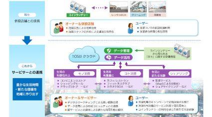TOSEI・SBT・コンテック、コインランドリーのIoTサービス「TOSEI クラウド」を開発