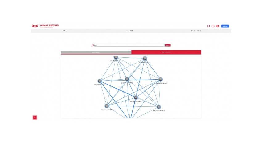 ヤンマー、船の管理業務をAI/ICTで効率化する情報支援サービス「SHIPSWEB」の提供を開始