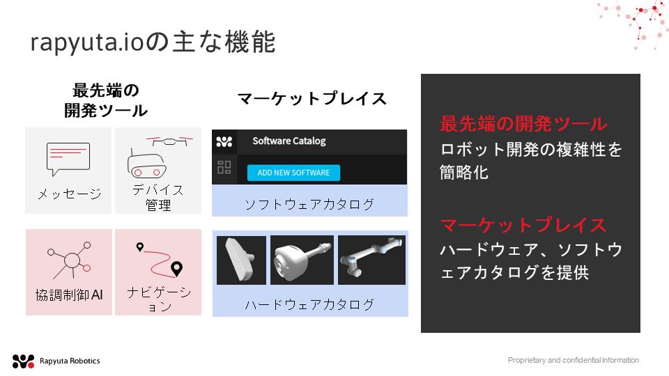 rapyuta.ioは開発ツールやマーケットプレイスを提供する