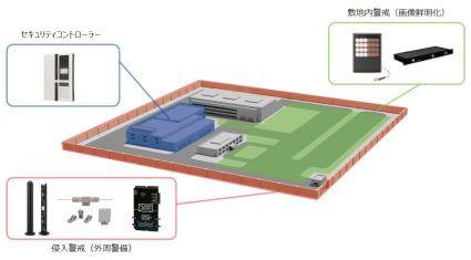 オプテックス、防犯用センサー・システムなどセキュリティレベルに合わせた15機種を発売