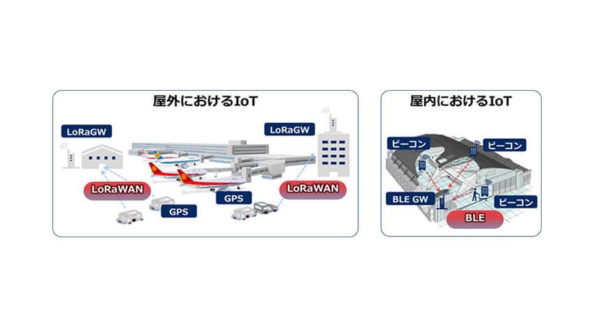 NECとJAL、IoTを活用して空港業務効率化に向けた実証実験を実施