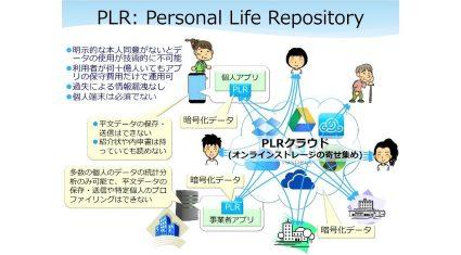 東京大学とアイネット、PLRを活用したパーソナルデータの利活用やAI/データ分析を共同研究
