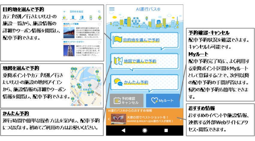 NTTドコモ、横浜MaaS「AI運行バス」実証実験を横浜都心臨海部で実施