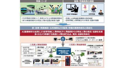日立グループ、AI画像解析技術を活用した「高速人物発見・追跡ソリューション」を販売開始