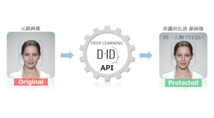 凸版印刷とD-ID、非識別化技術を活用してAIの顔認識による個人情報特定・流出を防ぐサービスを提供開始