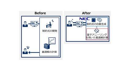 NECと東北大学、量子アニーリングマシンを用いたSI実務の高度化を推進する共同研究を開始