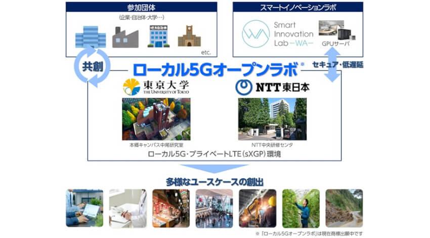 NTT東日本と東京大学、「ローカル5Gオープンラボ」を設立