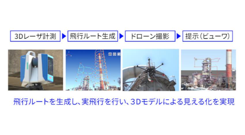 東芝、ドローンを活用したプラント施設や高所設備の点検技術を開発