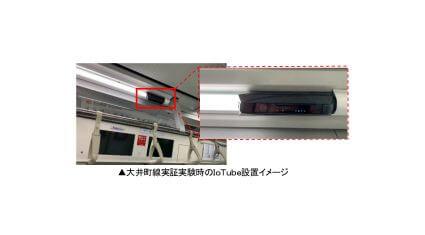 東急電鉄とソフトバンク、4Gデータ通信対応の蛍光灯一体型防犯カメラ「IoTube」を全車両に導入