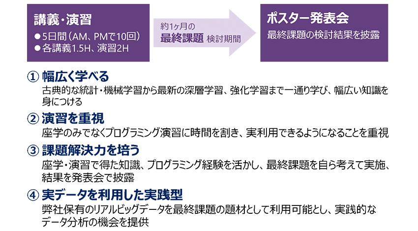 東芝と東京大学、AI技術者育成プログラムを開発、2022年度までにAI人材2,000人を目指す