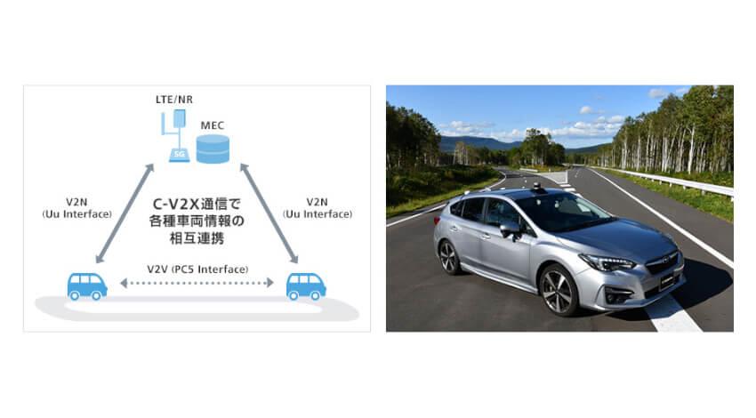 SUBARUとソフトバンク、 5GやセルラーV2Xを活用して安全運転支援や自動運転制御に関する共同研究を開始