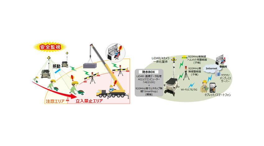 OKI、レーザー距離センサーと複数のカメラを融合して特定エリアを監視する「可搬型エリア侵入監視システム」を開発