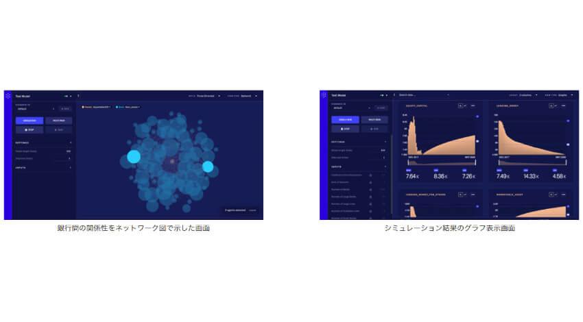 ISIDと東京大学が金融分野へのABM応用に向けた共同研究を開始、人工市場のシミュレーション環境をクラウド上に構築