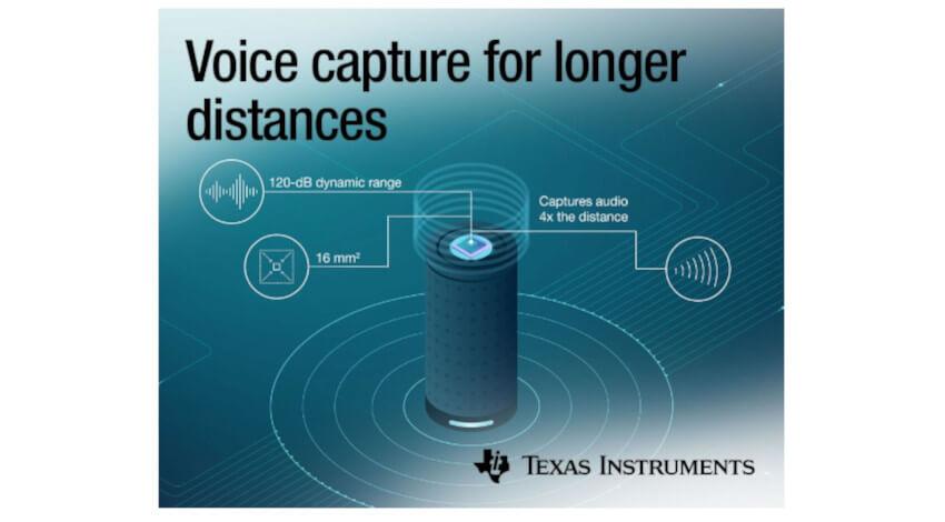 テキサス・インスツルメンツ、従来比4倍の距離から音声認識可能なBurr-BrownオーディオADC「TLV320ADC5140」を発売