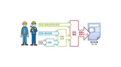キヤノン、画像とAI活用のインフラ構造物点検サービス「インスペクション EYE for インフラ」提供開始