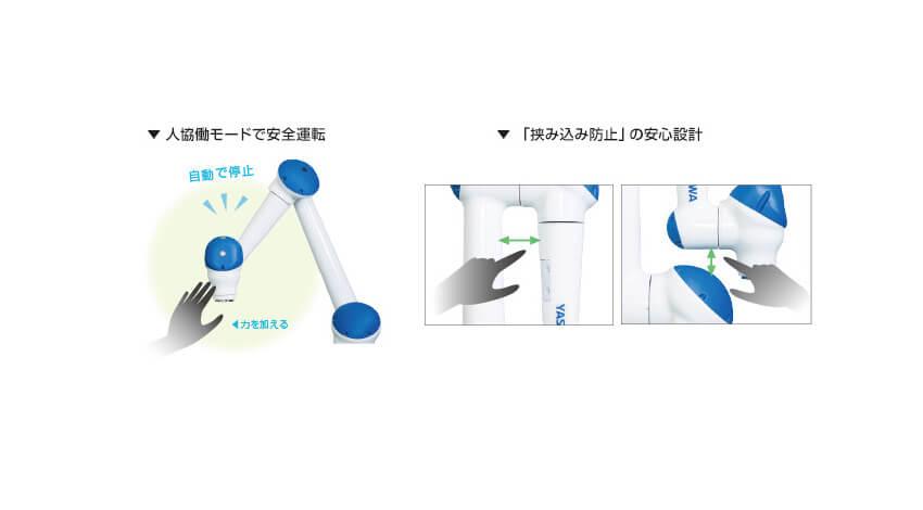 安川電機、防じん・防滴仕様で可搬質量20kgの人協働ロボット「MOTOMAN-HC20DT」を販売開始