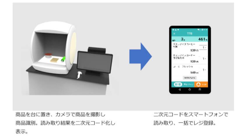 東芝テックとNTT Com、画像認識型無人レジシステムの学習自動化に向けた実証実験を開始