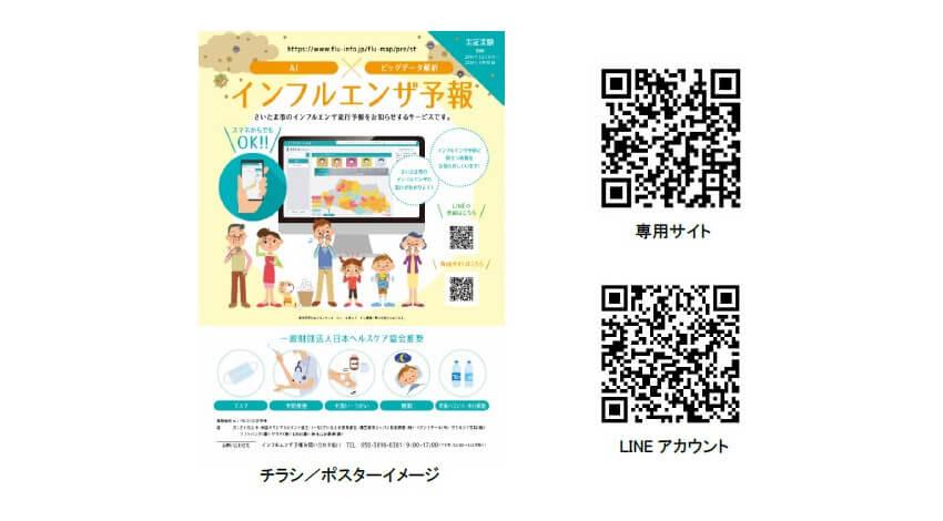 日立と損保ジャパン日本興亜、 さいたま市でAIを活用したインフルエンザ予報サービスの実証を開始