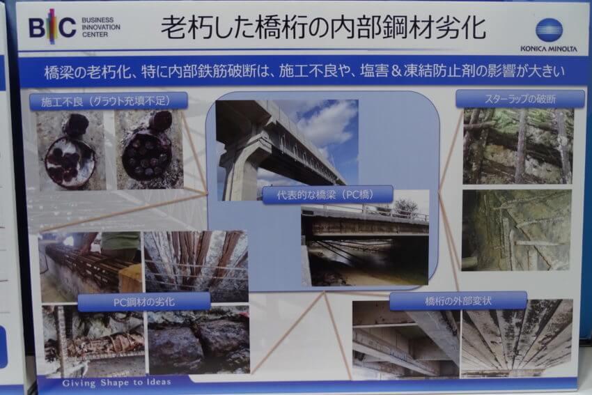 老朽化した橋桁の内部鋼材劣化