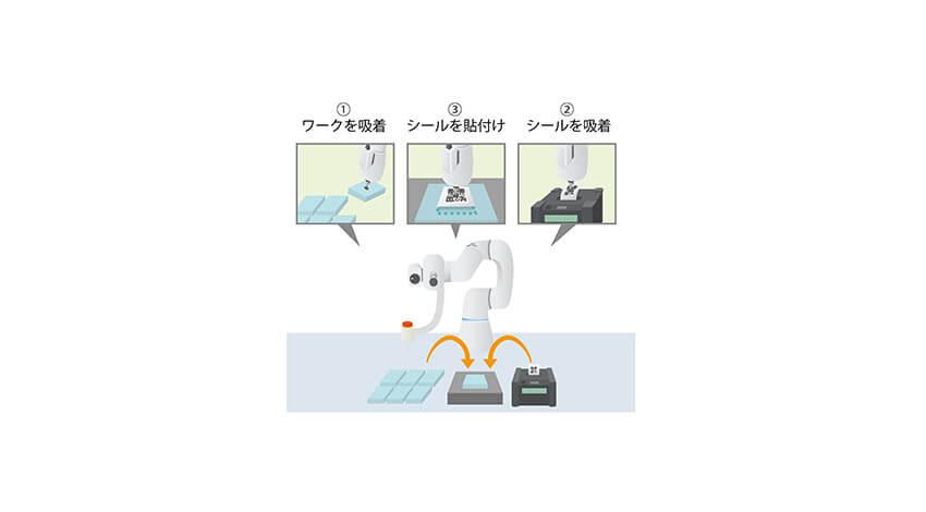 キヤノン、協働ロボット専用の内蔵型画像処理ソフトウエア「Vision Edition-C」を発売