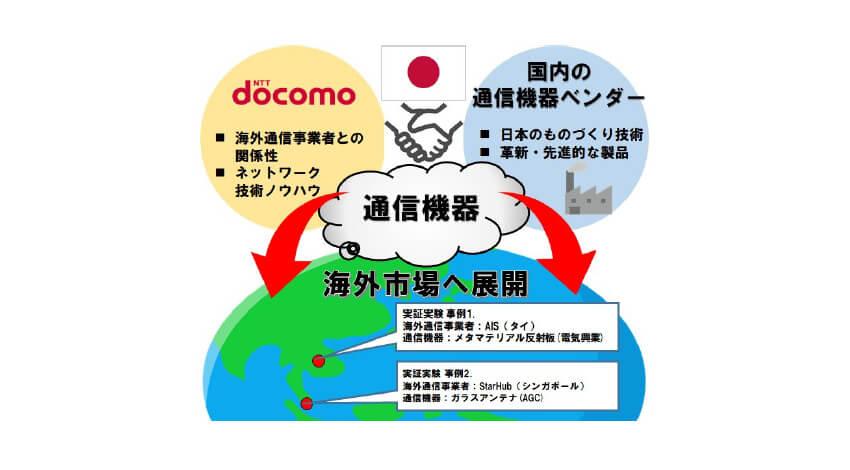 ドコモと電気興業とAGC、5G時代を見据えてタイとシンガポールで国内通信機器の実証実験を実施