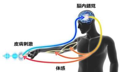 村田製作所、「3D触力覚技術」を手掛けるミライセンス社を買収